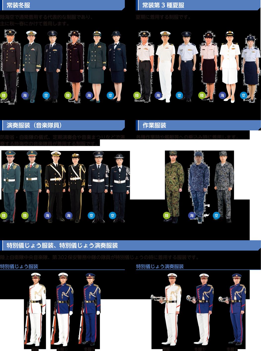 自衛隊 制服 海上